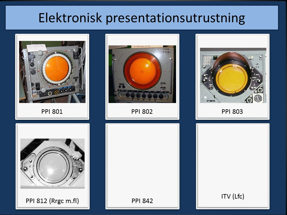 Elektronisk presentationsutrustning
