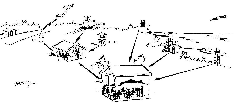 ПВО Швеции в конце 1950-х годов и другие годы